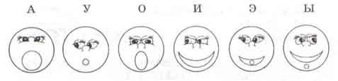 картинки на звуки по логопедии