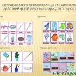 Использование приёмов мнемотехники в работе с детьми с ОНР