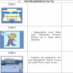 Конспект занятия [Профессии в детском саду] с использованием мультимедийных технологий