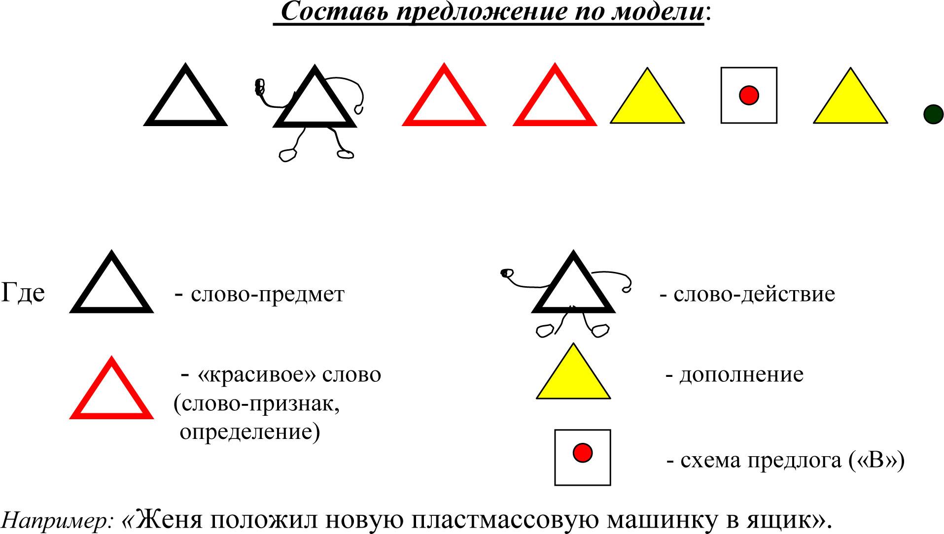 Картинно-графические схемы предложений для отработки предлогов