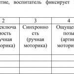 Конспект подгруппового вводного занятия с элементами диагностики