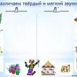 Презентация Задания по формированию фонематического восприятия [Звуки Л-Ль]